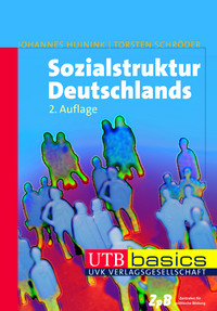 - Link auf Detailseite zu: Sozialstruktur Deutschlands